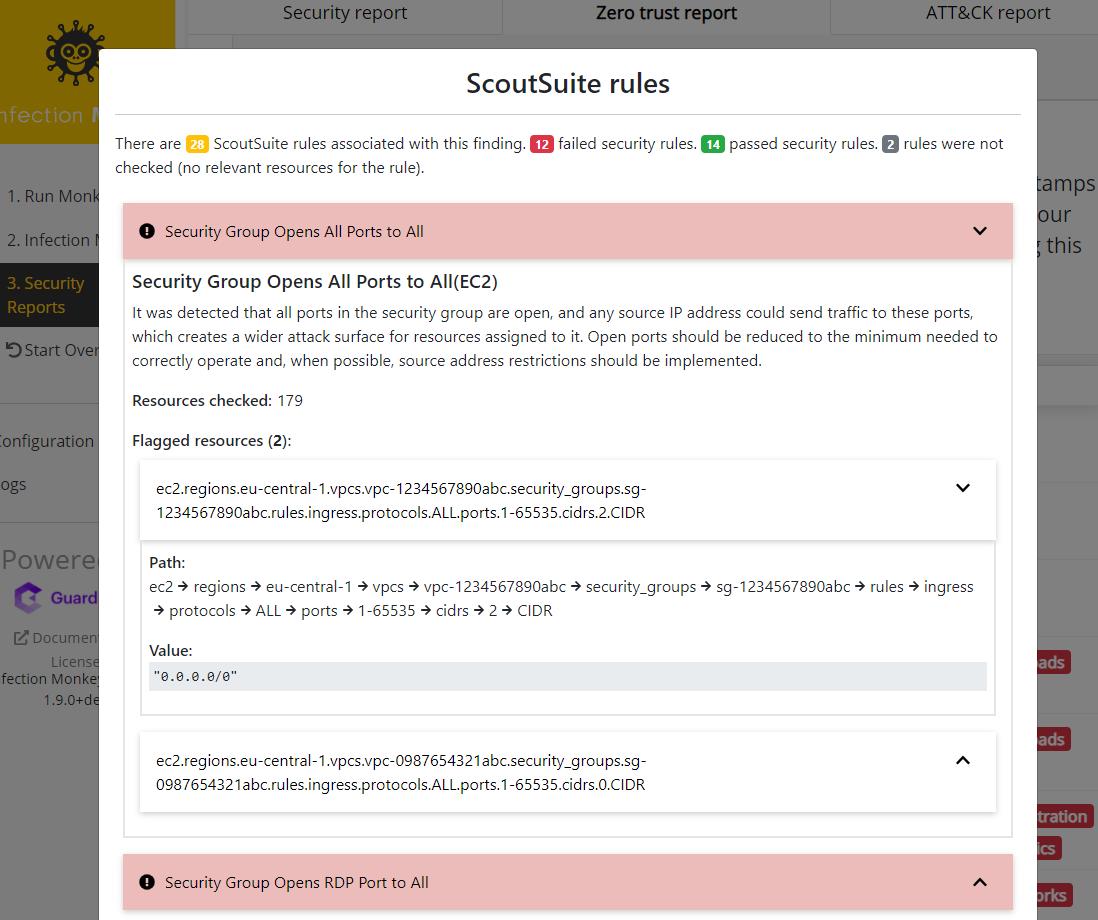 Open ScoutSuite rule