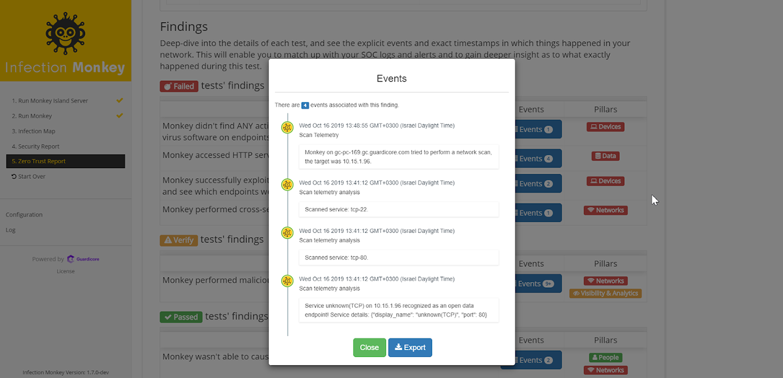 Zero Trust Report events